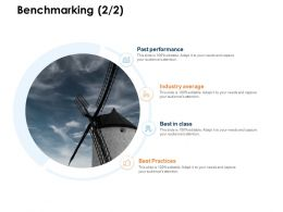 Benchmarking Industry Ppt Powerpoint Presentation Slide