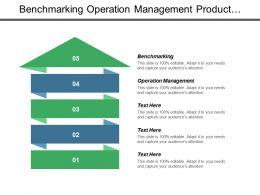 Benchmarking Operation Management Product Management Talent Management Financial Management Cpb