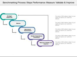 Benchmarking Process Steps Performance Measure Validate And Improve