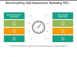 Benchmarking Self Assessment Marketing Roi Optimization Technology Marketing Ecosystem Cpb