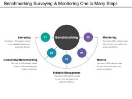 Benchmarking Surveying And Monitoring One To Many Steps