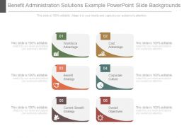 Benefit Administration Solutions Example Powerpoint Slide Backgrounds