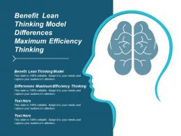 Benefit Lean Thinking Model Differences Maximum Efficiency Thinking Cpb