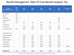 Benefit Management Table Of Cost Benefit Analysis Yoy