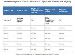 Benefit Management Table Of Description Of Organization Positions With Eligibility