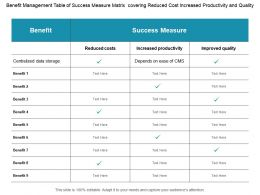 Benefit Management Table Of Success Measure Matrix Covering Reduced Cost Increased Productivity And Quality