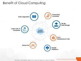 Benefit Of Cloud Computing Cloud Computing Ppt Clipart