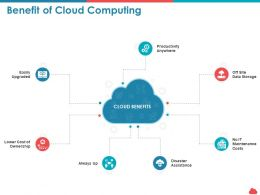Benefit Of Cloud Computing Productivity Ppt Powerpoint Presentation Backgrounds