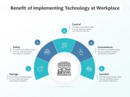 Benefit Of Implementing Technology At Workplace