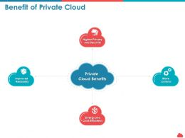 Benefit Of Private Cloud Cost Efficiency Ppt Powerpoint Presentation Summary