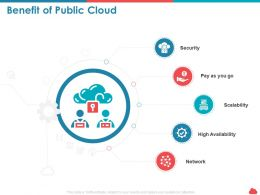 Benefit Of Public Cloud Scalability Ppt Powerpoint Presentation Inspiration