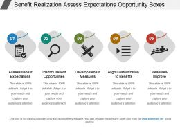 benefit_realization_assess_expectations_opportunity_boxes_Slide01