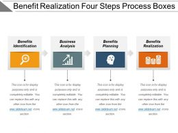 Benefit Realization Four Steps Process Boxes