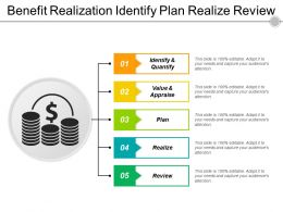 Benefit Realization Identify Plan Realize Review