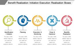 Benefit Realization Initiation Execution Realisation Boxes
