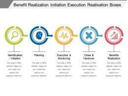 benefit_realization_initiation_execution_realisation_boxes_Slide01