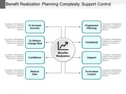 Benefit Realization Planning Complexity Support Control