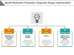 Benefit Realization Preparation Diagnostic Design Implementation
