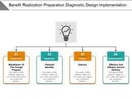 benefit_realization_preparation_diagnostic_design_implementation_Slide01