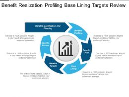 Benefit Realization Profiling Base Lining Targets Review
