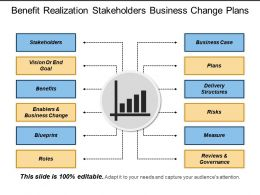 Benefit Realization Stakeholders Business Change Plans