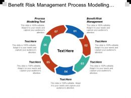 Benefit Risk Management Process Modelling Tool Business Process Mapping Cpb