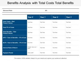 Benefits Analysis With Total Costs Total Benefits