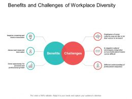Benefits And Challenges Of Workplace Diversity