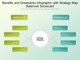 Benefits And Drawbacks Infographic With Strategy Map Balanced Scorecard