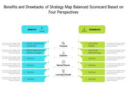 Benefits And Drawbacks Of Strategy Map Balanced Scorecard Based On Four Perspectives