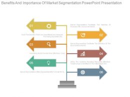 Benefits And Importance Of Market Segmentation Powerpoint Presentation