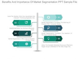 Benefits And Importance Of Market Segmentation Ppt Sample File