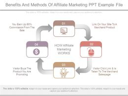 Benefits And Methods Of Affiliate Marketing Ppt Example File