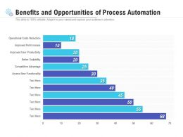 Benefits And Opportunities Of Process Automation