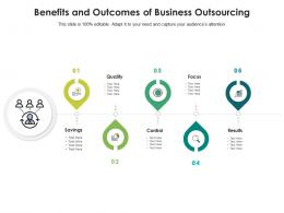 Benefits And Outcomes Of Business Outsourcing