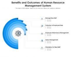Benefits And Outcomes Of Human Resource Management System