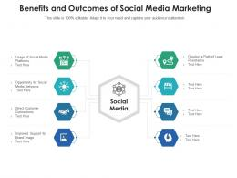 Benefits And Outcomes Of Social Media Marketing