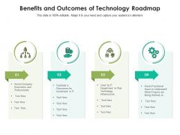 Benefits And Outcomes Of Technology Roadmap