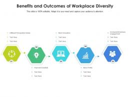 Benefits And Outcomes Of Workplace Diversity