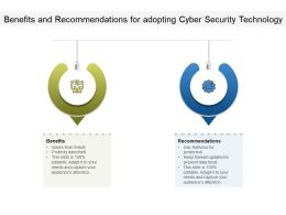 Benefits And Recommendations For Adopting Cyber Security Technology