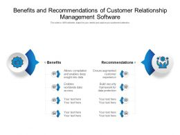 Benefits And Recommendations Of Customer Relationship Management Software