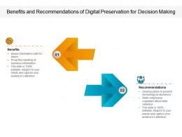 Benefits And Recommendations Of Digital Preservation For Decision Making