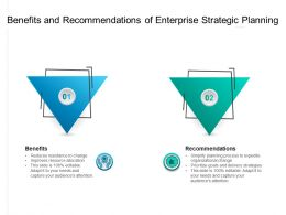 Benefits And Recommendations Of Enterprise Strategic Planning