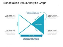 Benefits And Value Analysis Graph PPT Example File