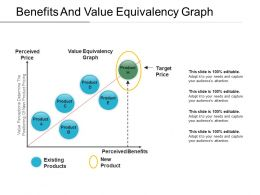 Benefits And Value Equivalency Graph Ppt Examples