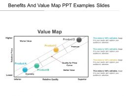 Benefits And Value Map Ppt Examples Slides
