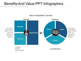 Benefits And Value Ppt Infographics