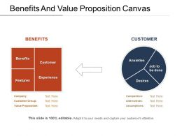 Benefits And Value Proposition Canvas PPT Examples Slides