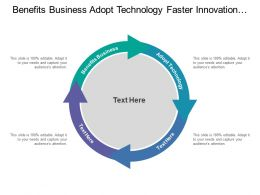 Benefits Business Adopt Technology Faster Innovation Cycles Higher Productivity