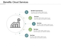 Benefits Cloud Services Ppt Powerpoint Presentation Summary Guidelines Cpb